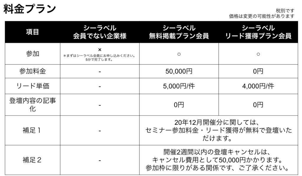 DX事例 合同ウェビナー料金プラン