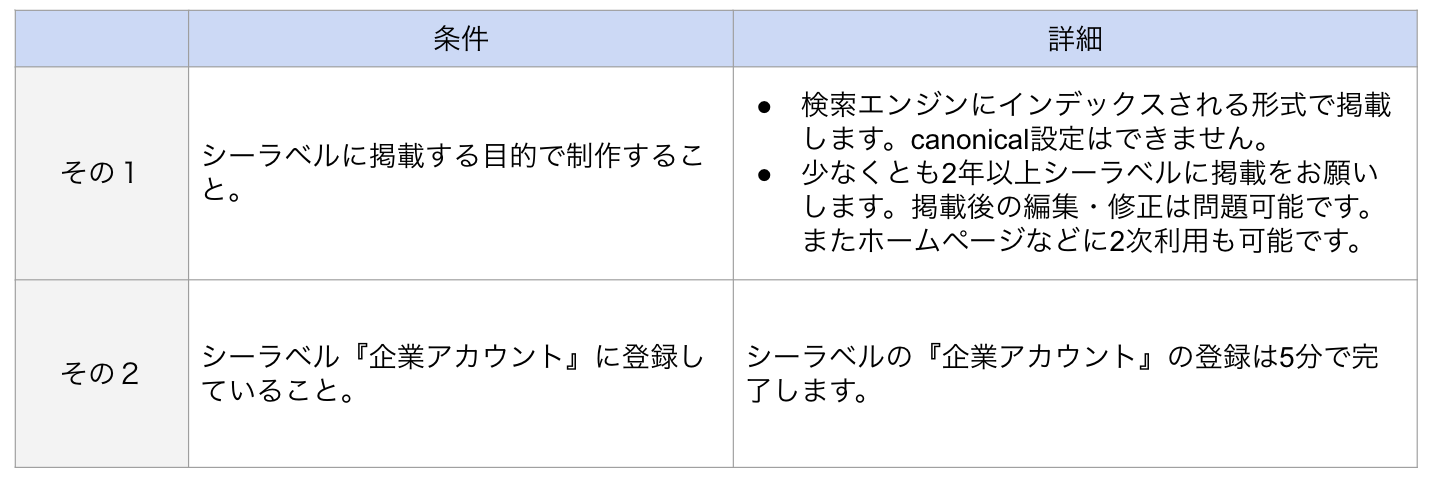 オンライン事例記事作成・集客サービス申込条件